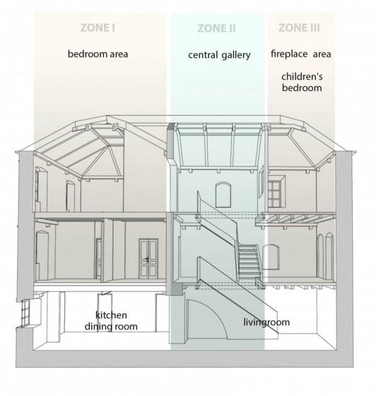 Zonage d'une maison en pierre de trois étages