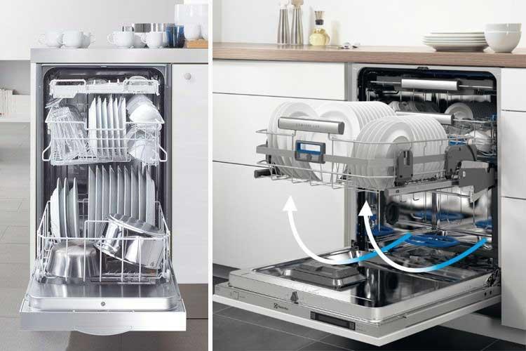 Lave-vaisselle relevable