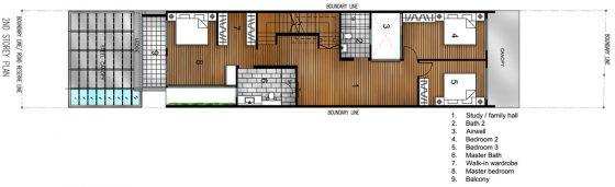 Plan de maison étroit à deux étages
