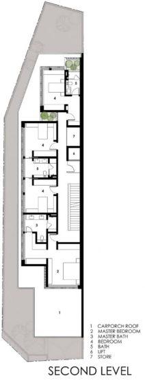 Plan de maison étroite de trois étages